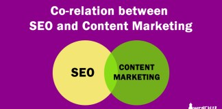 co-relation-between-seo-and-content-marketing