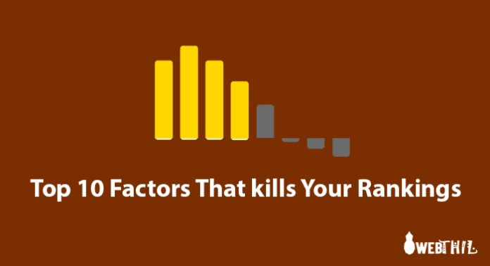 Top-10-Factors-That-kills-Your-Rankings