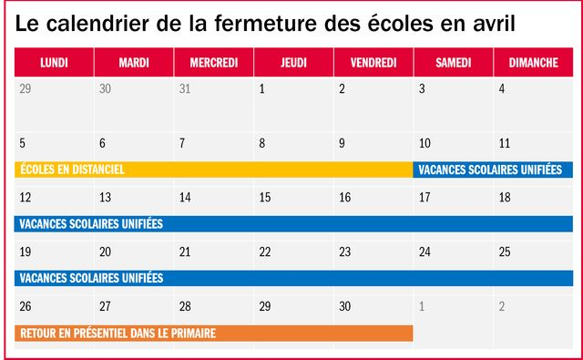 calendrier-fermeture-ecoles-avril-2021