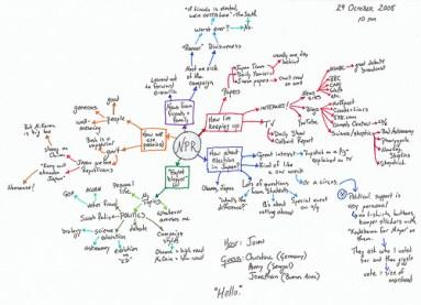 ideas de negocios con mapas mentales