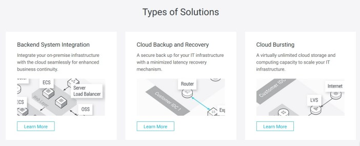 Alojamiento Web En La Nube (Cloud Hosting)