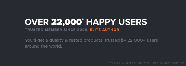 22000+ clientes felices