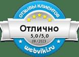 Оценки o zvenigorod-net.ru