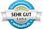 Bewertungen zu modekorb.ch