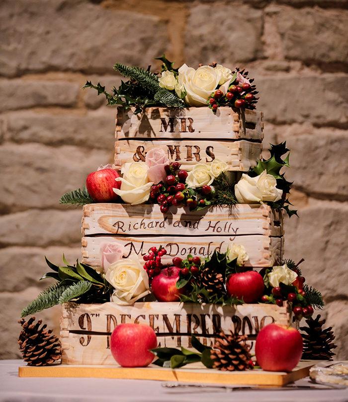 Christmas Wedding Budget