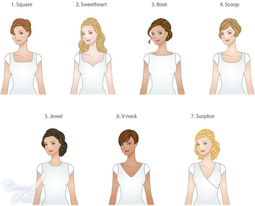 Neck Tops Types