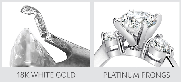 Comparitive with White Gold
