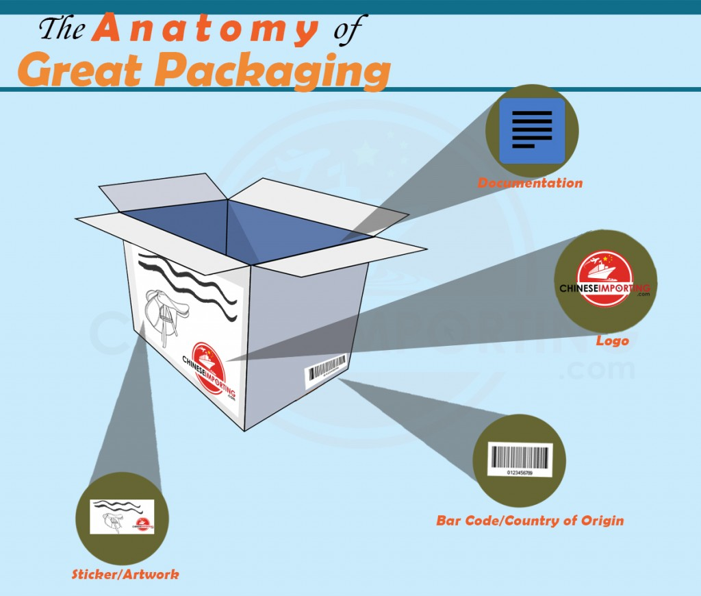 anatomy-of-great-packaging