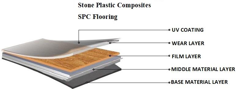 PVC SPC Flooring Extrusion Line 1