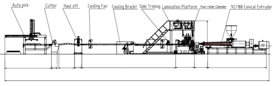 PVC SPC Flooring Extrusion Line 2