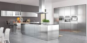 Buyers Guide 2020: How to Buy and Import Kitchen Cabinets from China? 8