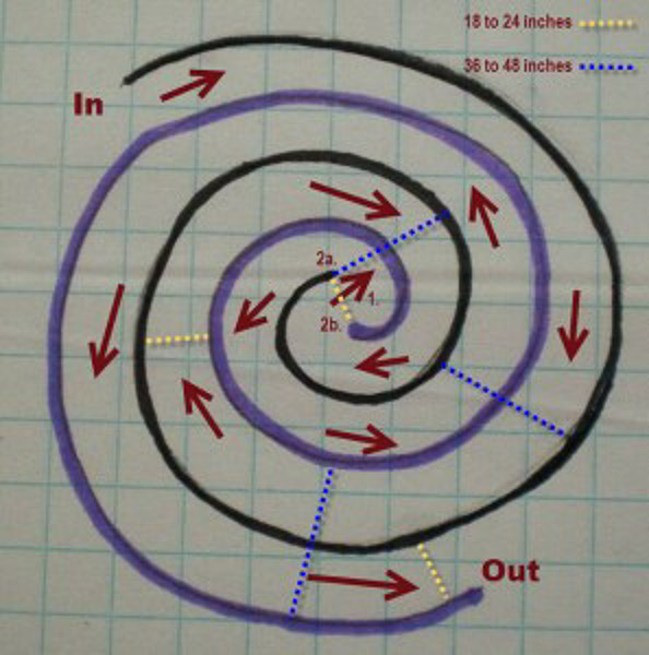 Double spiral plan
