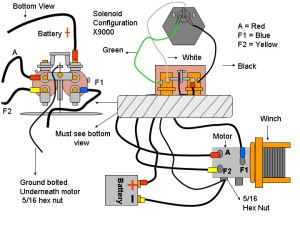 Electric Winch: Chicago Electric Winch Wiring Diagram