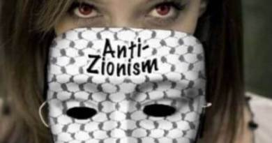 Antisemitism, anti-Zionism and enemies of humanity