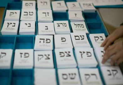 The Battlelines of the Israeli elections have been drawn