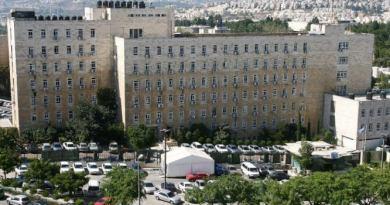 Israel's strategic imperatives