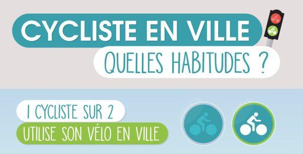 Infographie Btwin - les habitudes des cyclistes urbains