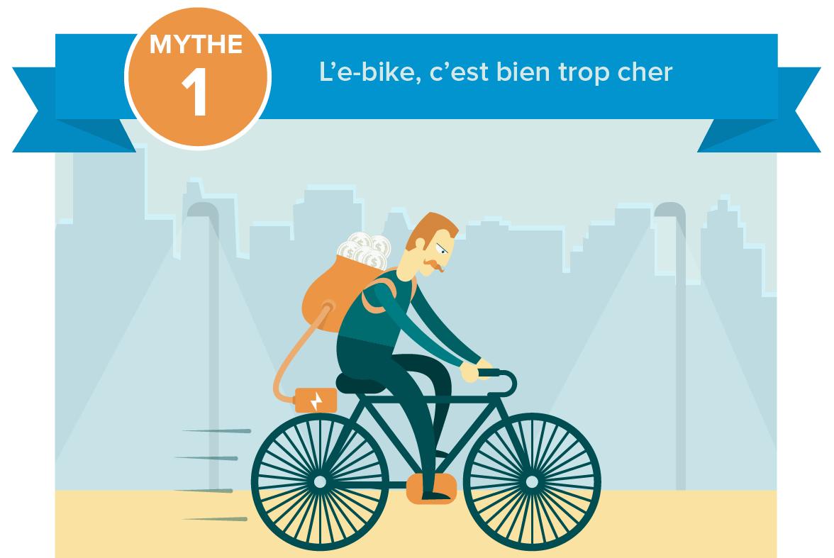 Shimano-Steps-E-bike_Les-5-mythes-1
