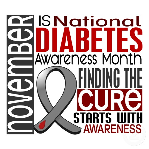 Image result for diabetes awareness