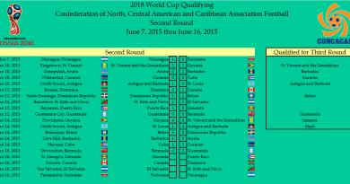 CONCACAF Live Stream