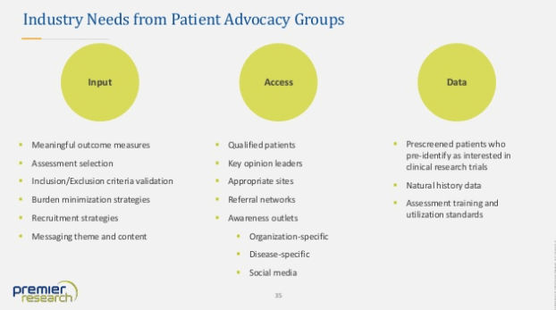 Patient Advocacy Groups and the Healthcare Industry