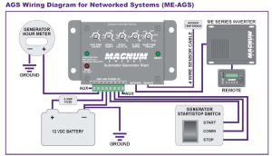 MEAGSN Magnum Energy Automaic Generator Start Module Canada
