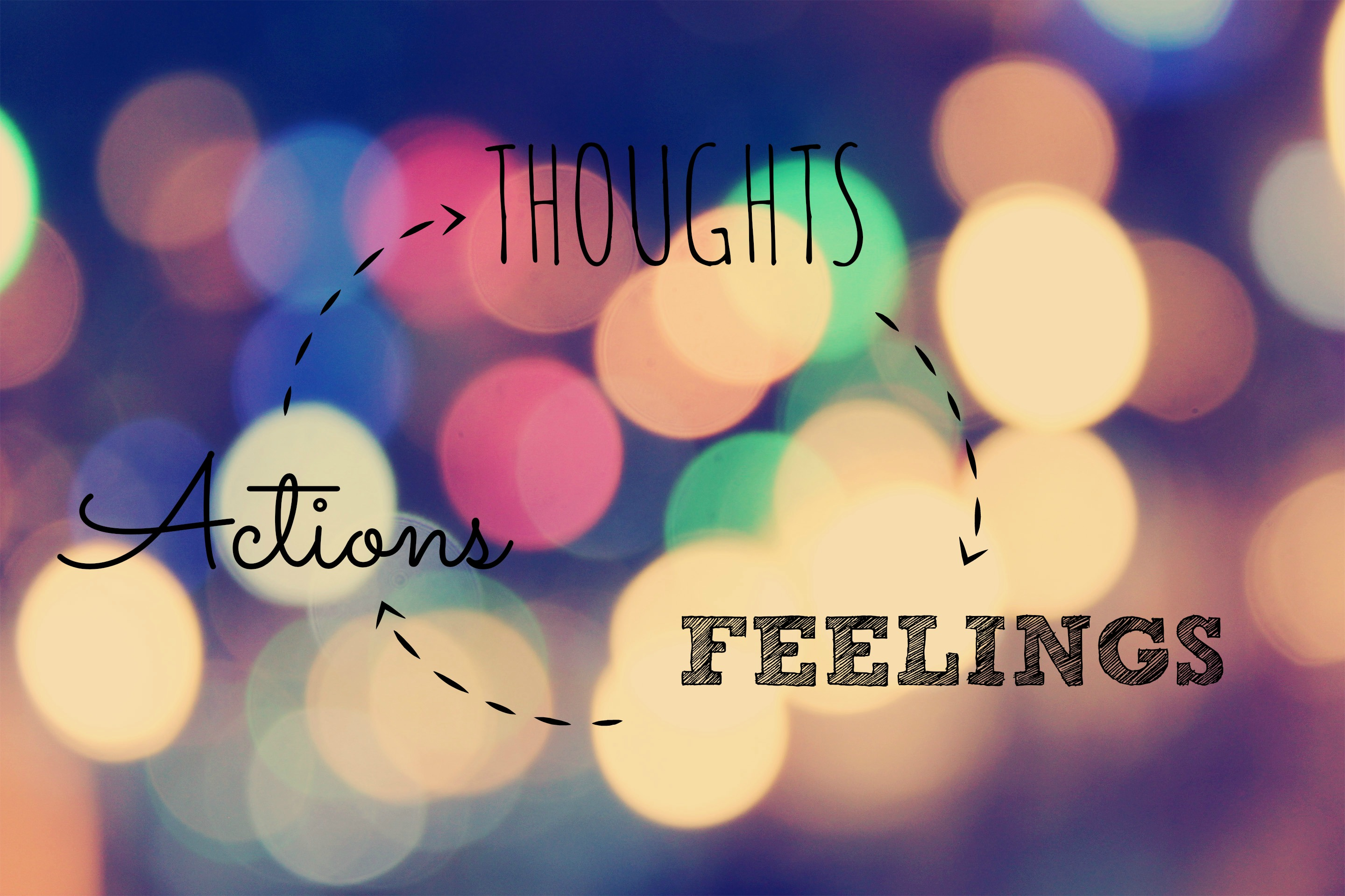 Day 3 The Thoughts Cycle