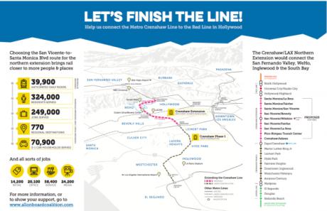 Crenshaw Line Extension