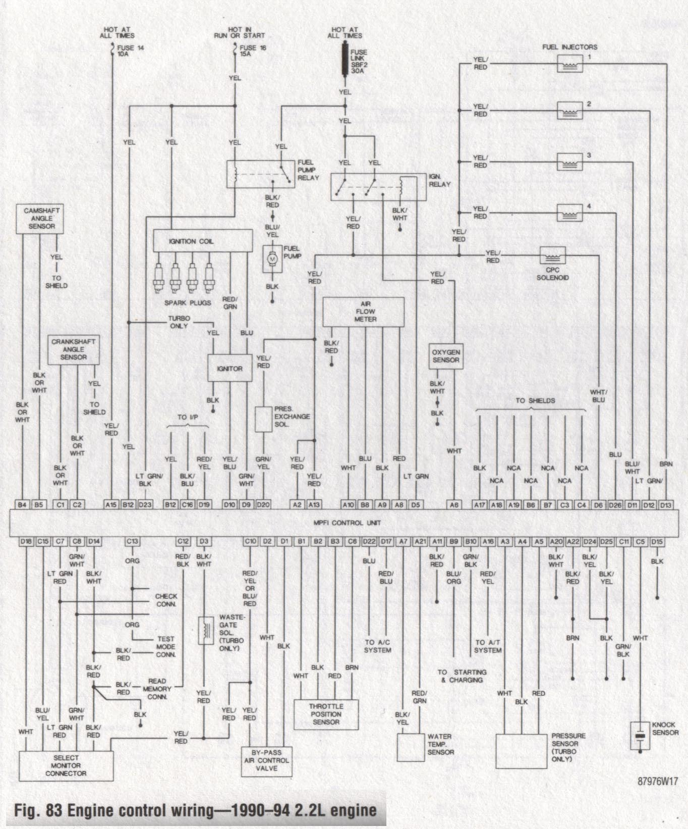 Subaru Forester Wiring Harness Diagram