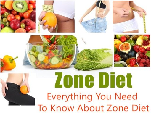 zone diet review