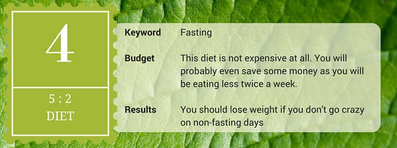 5:2 diet keyword budget results