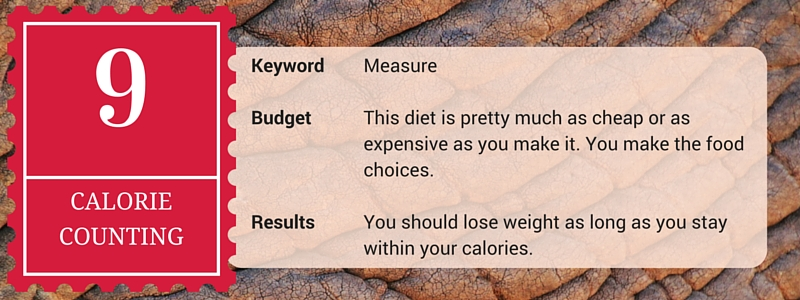 calorie counting keyword budget results