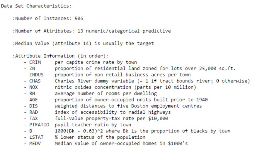 Boston House Price Dataset description