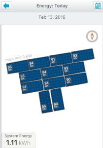 Advanced Energy Tracking