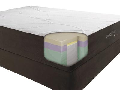 we know mattresses