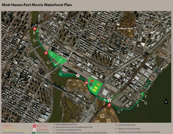 Mott Haven-Port Morris Waterfront Plan
