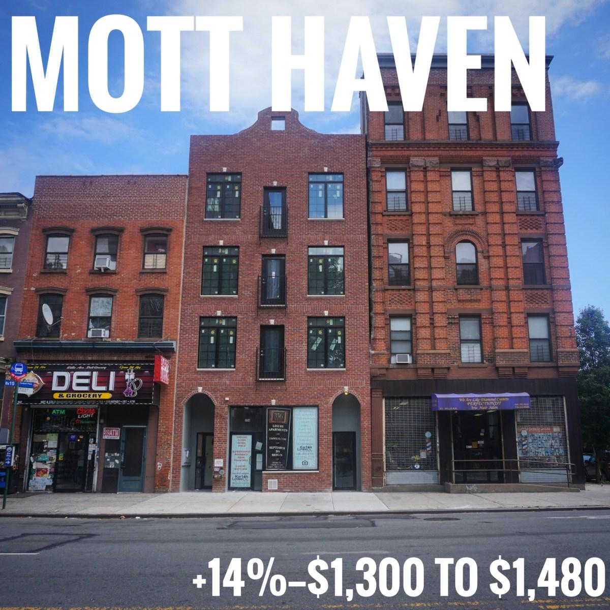 1 Bedroom Nyc: South Bronx Sees Biggest Increase In 1 Bedroom Rents In