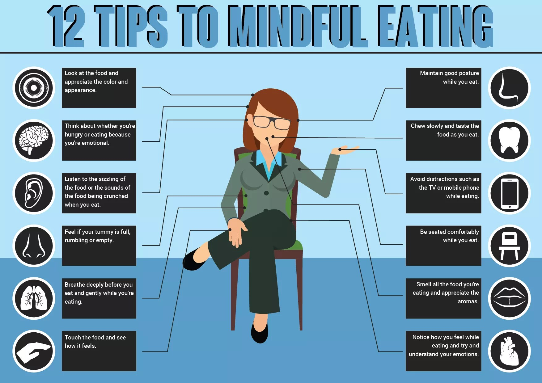 12 Tips To Practice Mindful Eating