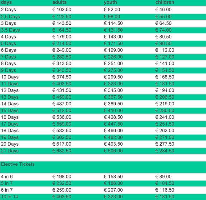 Zillertal Super skipass Price list