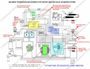 Century MIG Welder Troubleshooting   Technical Manuals