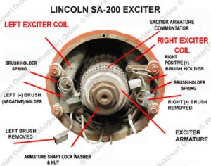 Understanding and Troubleshooting the Lincoln SA200 DC Generator | Technical Manuals | Weldmart