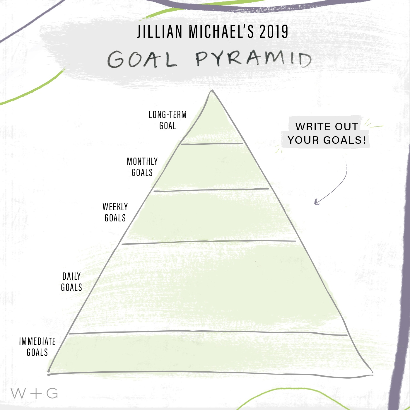 Tackle Your Fitness Goals With Jillian Michaels Goal