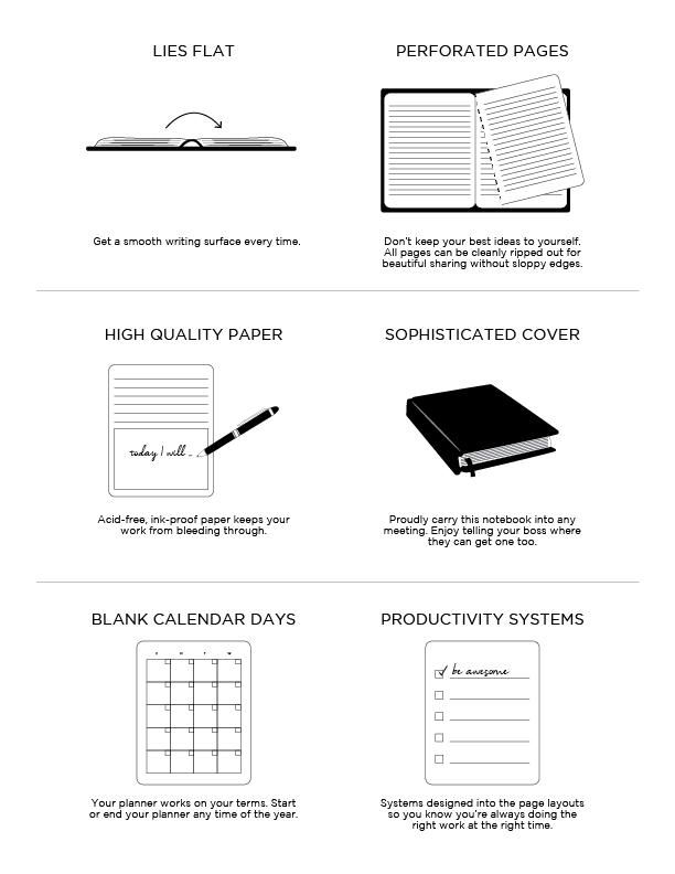 Spark Notebook Info