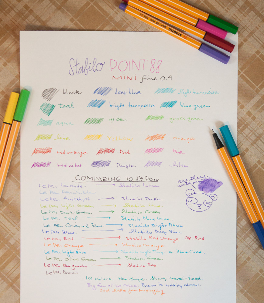 Stabilo Point 88 Mini Fineliner writing samples
