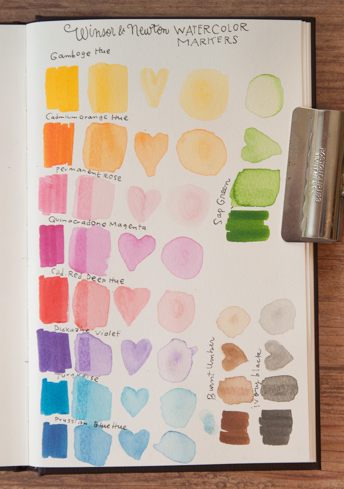 Winsor & newton Watercolor Markers drawing test