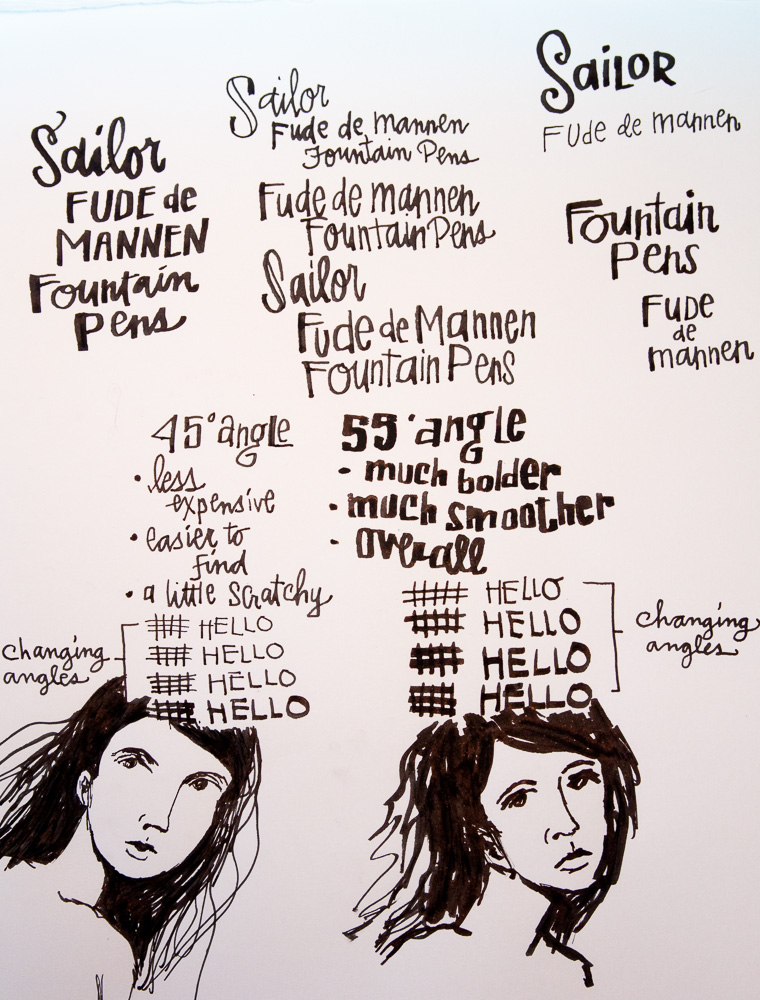 Sailor Fude De Mannen writing drawing samples