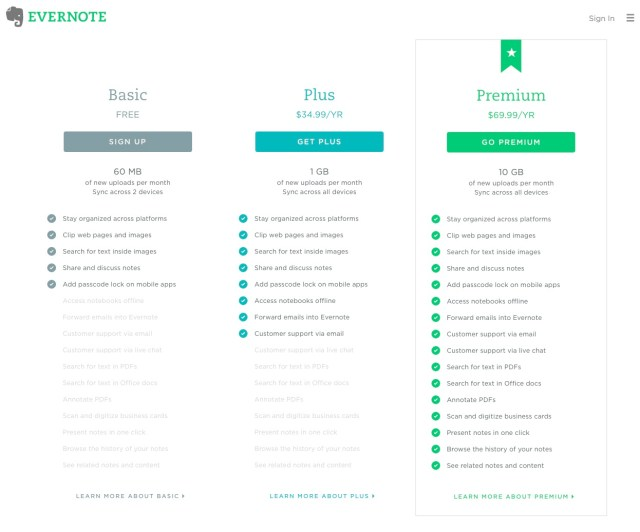 Evernote Plans