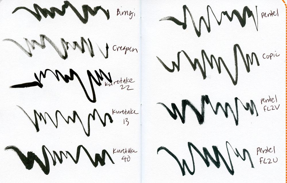 Waterproof Bristle Pen Tests in Field Notes