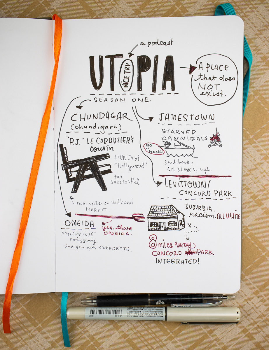 Sketchnote Notebook sketchnote test