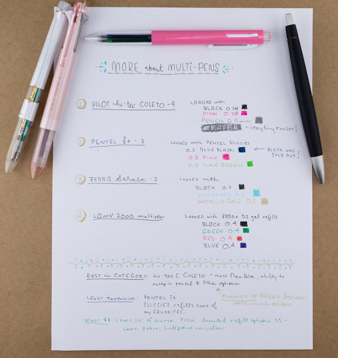 Multipen Writing Sample